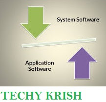 System Software Vs Application Software