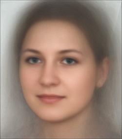 Racial Reality: Northern Polish Facial Composites