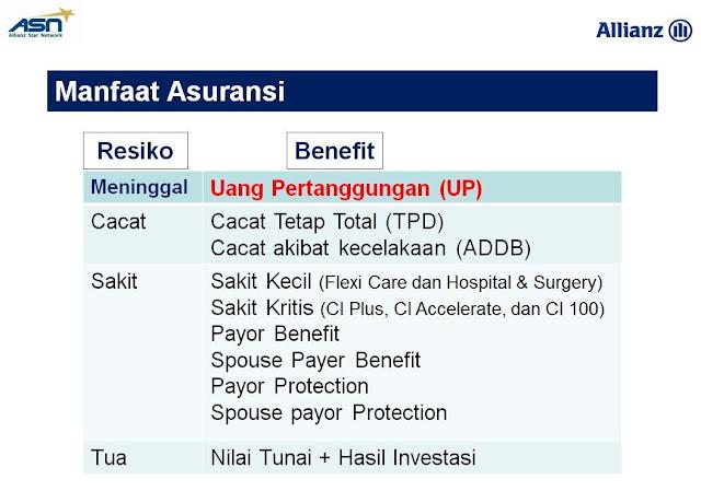 manfaat asuransi 1