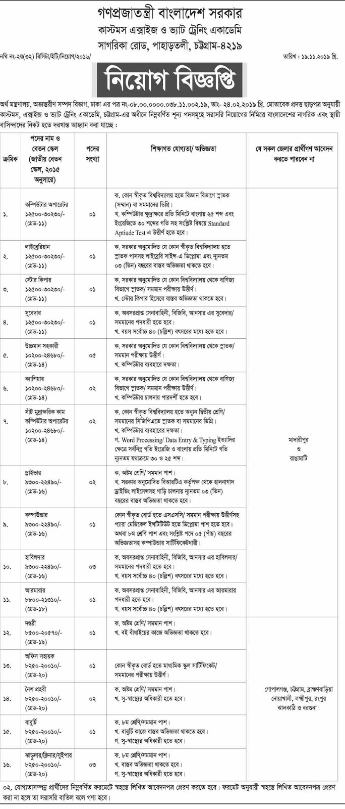 Bangladesh Customs, Excise & VAT Training Academy CEVTA Job Circular 2019