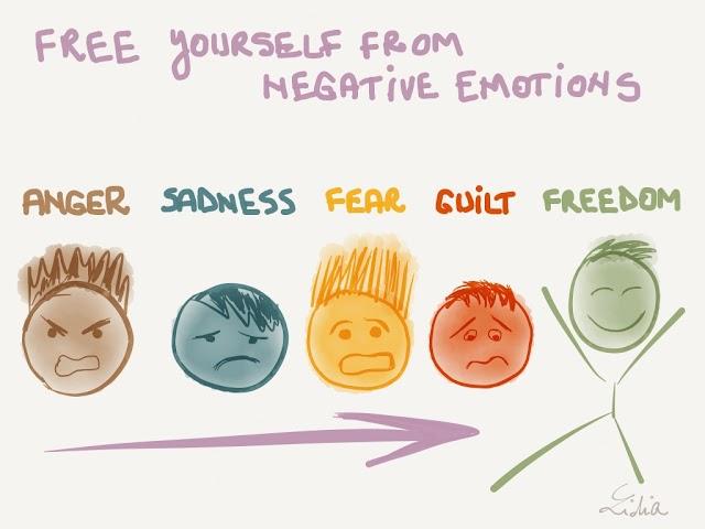 14 Kesan Buruk Dari Aura Negatif Dalam Kehidupan