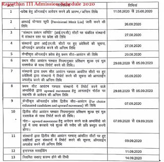 Rajasthan ITI merit list counselling dates seat allotment