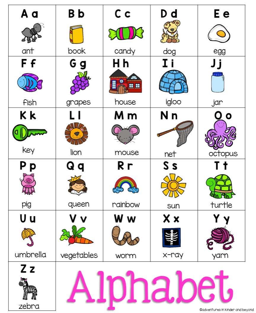 طريقة تعليم الحروف الانجليزية