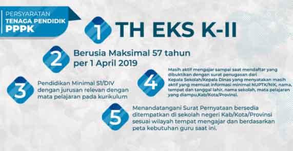 K merupakan serpihan dari Aparatur Sipil Negara  Tata Cara dan Petunjuk Teknis (Juknis) Pendaftaran PPPK 2019 di SSCASN BKN GO ID