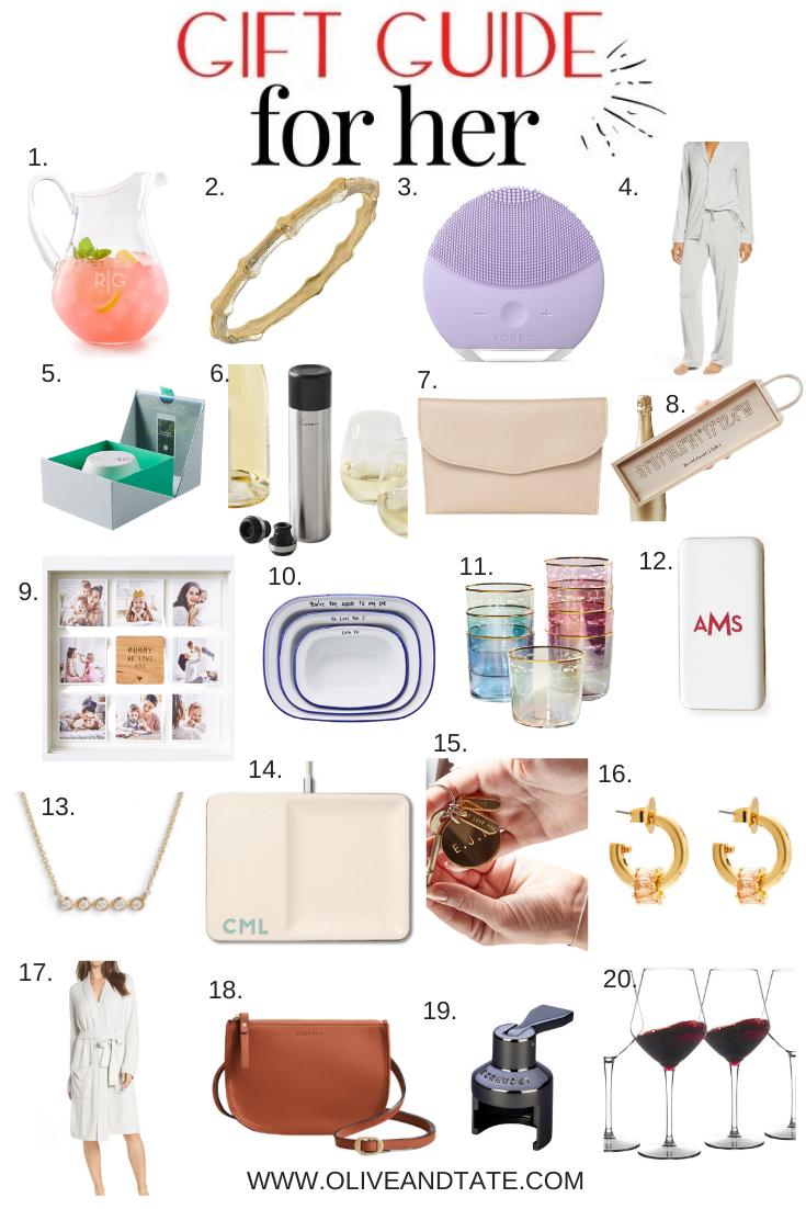 The Guides 2020: The Best Gifts for Her