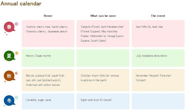 Rinshinomori park annual calendar