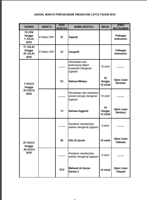 Jadual Waktu PT3 Tahun 2016