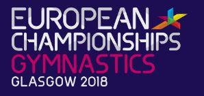 GIMNASÍA ARTÍSTICA - Campeonato de Europa 2018 (Glasgow, Escocia)
