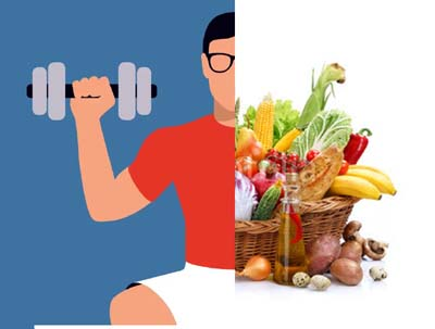 कैलोरी क्या है what is calories