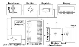 blok diagram rangkaian power suplay