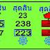 01/12/2562 หวย ตรวจหวย หวยเด็ด หวยซอง หวยซองดัง หวยดัง เลขดัง เลขเด็ด เลขเด็ด