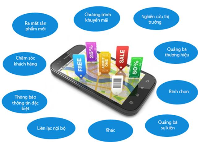Ứng dụng của SMS Brandname