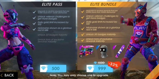 Akun Ff Elite Pass Season 2 Gratis Gameku