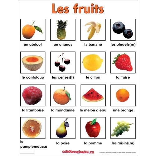 Owoce - nagłówek - Francuski przy kawie