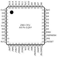 Z80 pinout
