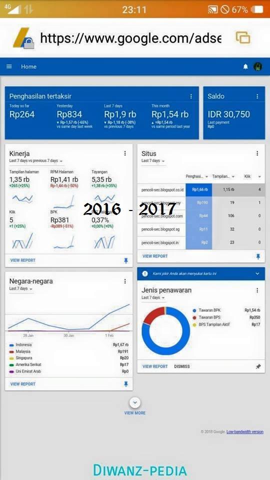 Seorang Publisher Google Indonesia Dari Rp 100 Perak Hingga Besar Hanya dari Blog