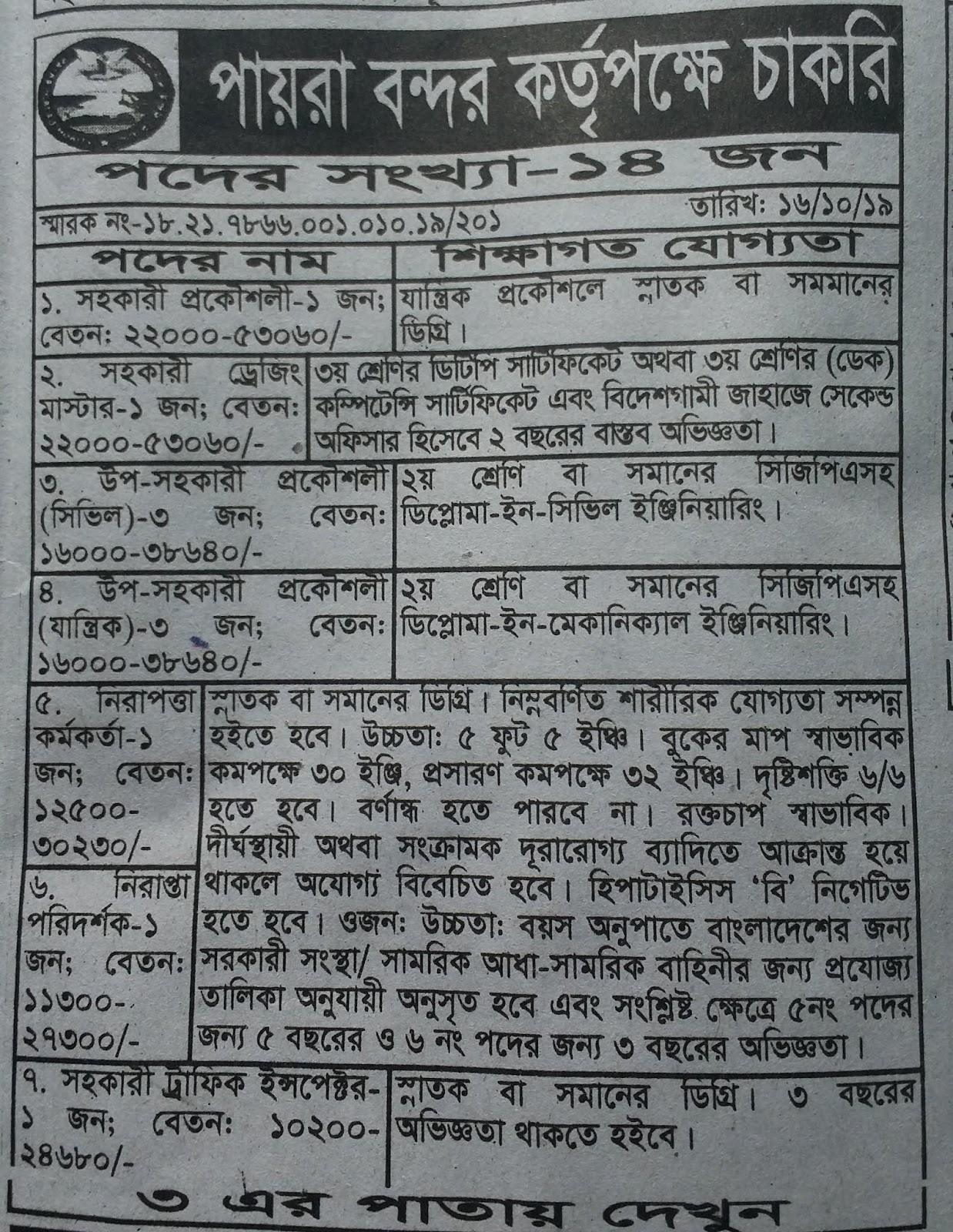 Payra Port Authority Job Circular 2019