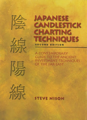 Japanese Candlestick Charting Techniques (Second Edition) by Steve Nison