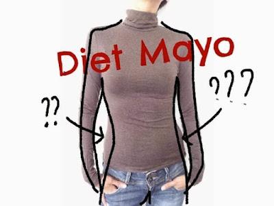 DIET MAYO DAY 2: Kenapa Diet Mayo Dilakukan 13 Hari?
