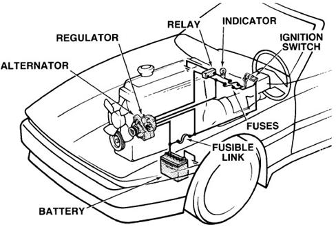 Bagian bagian kelistrikan body pada mobil beserta fungsinya ccuart Choice Image