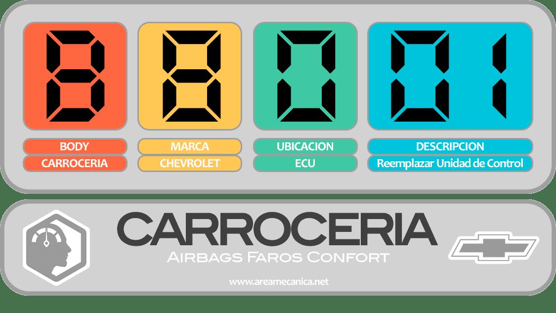 CODIGOS DE FALLA: Chevrolet (B8000-B80FF) Carrocería   OBD2   DTC