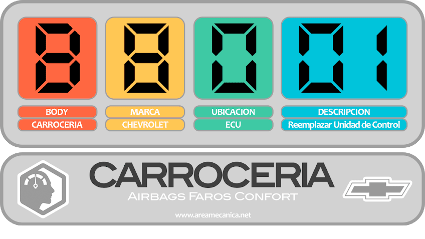 CODIGOS DE FALLA: Chevrolet (B8000-B80FF) Carrocería | OBD2 | DTC
