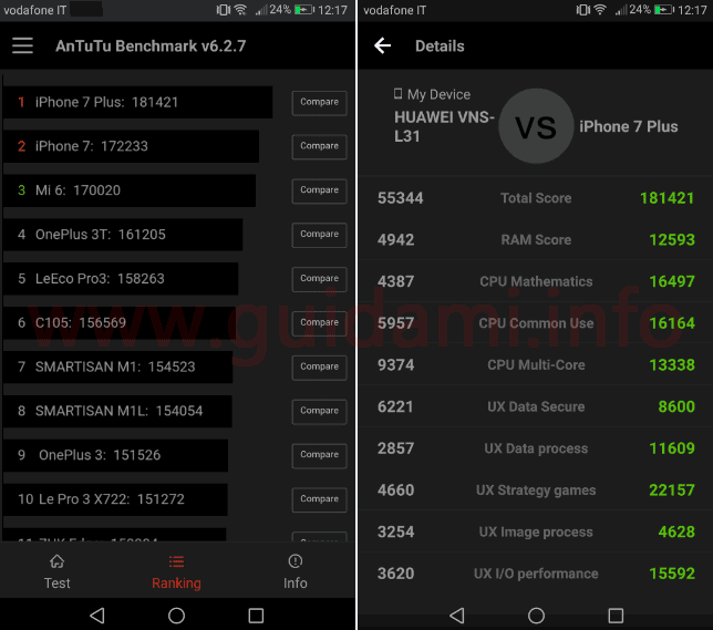 App AnTuTu Benchmark confronto cellulari da classifica dispositivi