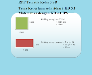 rpp-tematik-kelas-3-sd-tema-keperluan-sehari-hari-kd-5-.-1-matematika-dengan-kd-2-.-1-IPS