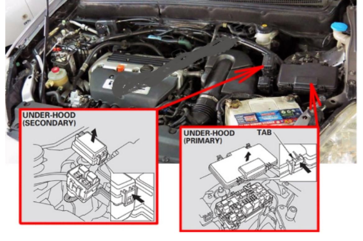 Letak Box Sekring Honda Crv 2005-2006