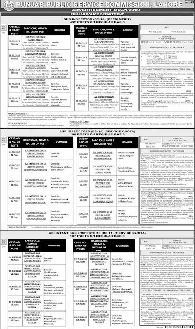 PPSC ASI Jobs 2019