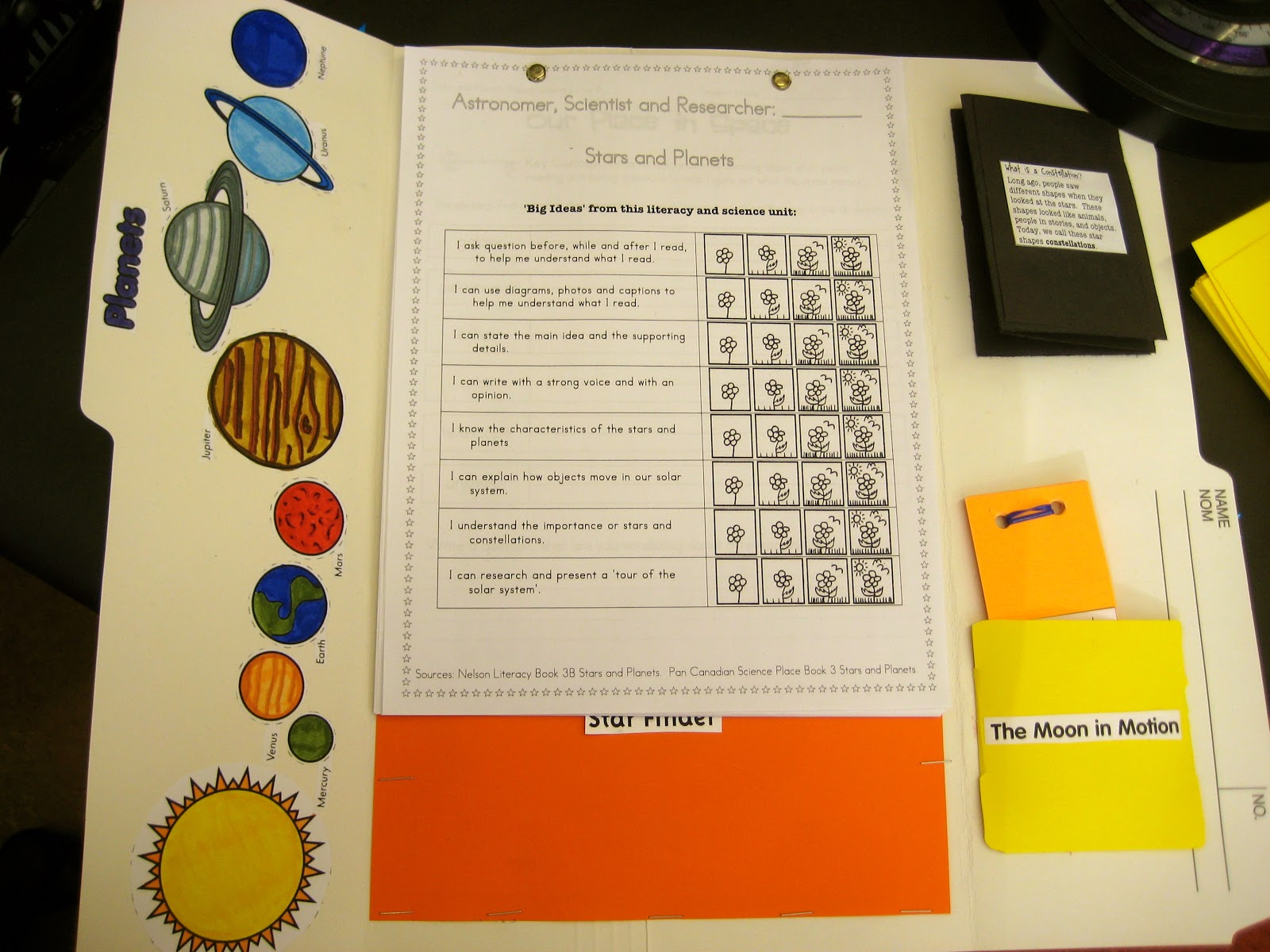 Ms Liebel S Classroom Space Unit Lapbook