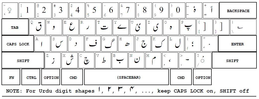 easy urdu keyboard for pc download