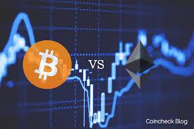 Xu hướng tăng trưởng giá trị của Bitcoin và Ethereum trong năm 2017