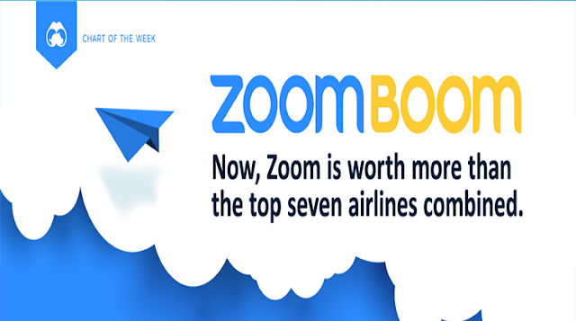 Zoom Boom: Now Zoom is Worth More Than The Top Seven Airlines Combined