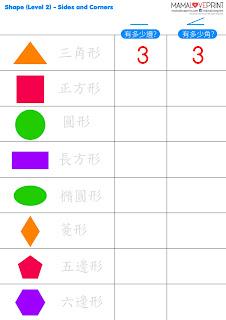 Mama Love Print 自製工作紙 K3 - 平面圖形的邊和角 How many sides and corners? Shape Kindergarten Math Worksheet Free Download