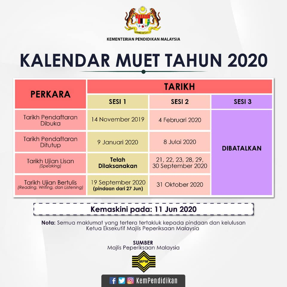 kalendar pendaftaran dan ujian MUET 2020