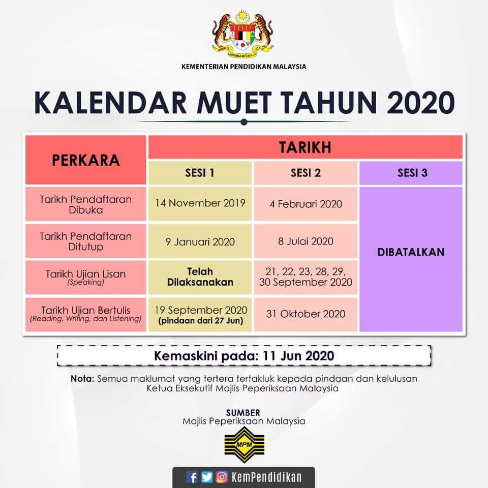 Tarikh Pendaftaran Dan Peperiksaan Muet 2020 Terkini