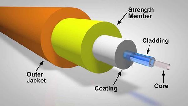 pengertian Kabel Fiber Optic