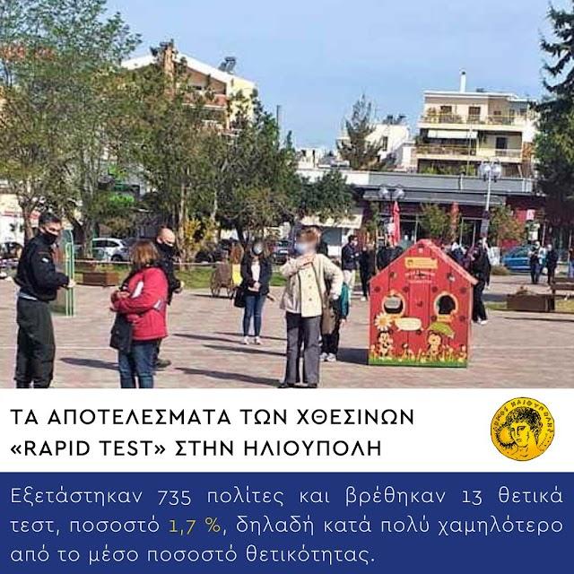 """Δήμος Ηλιούπολης: Τα Αποτελέσματα των Χθεσινών """"rapid test"""" στην Ηλιούπολη."""