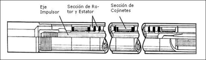 Motores hidráulicos tipo turbina