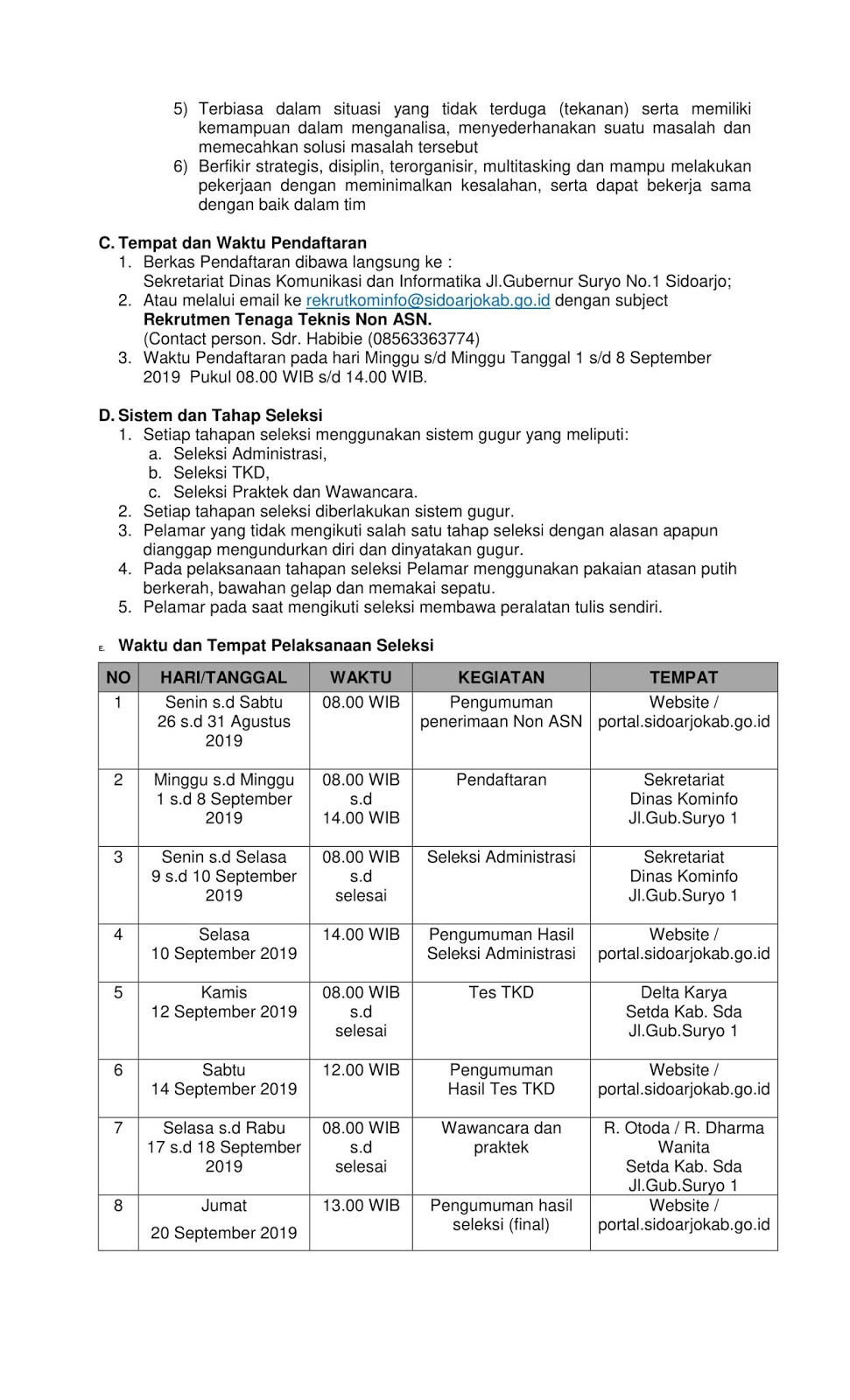 Lowongan Kerja Non ASN Dinas Komunikasi dan Informatika Kabupaten Sidoarjo