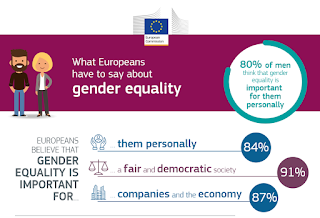 https://ec.europa.eu/info/sites/info/files/ebs_465_infographic_gender_equality.pdf