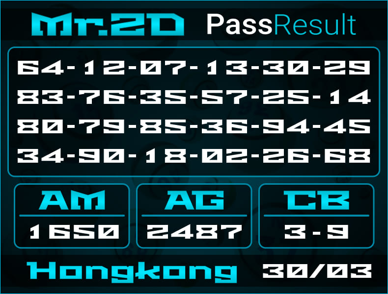 Prediksi Mr.2D | PassResult - Selasa, 30 Maret 2021 - Prediksi Togel Hongkong