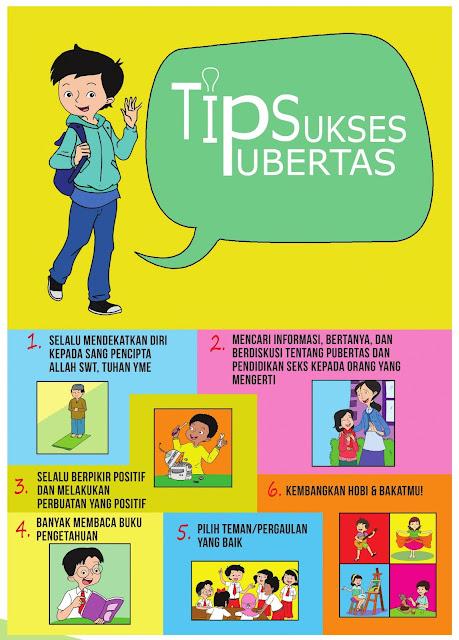 poster pubertas kelas 6 tema 6 subtema 1 pembelajaran 5
