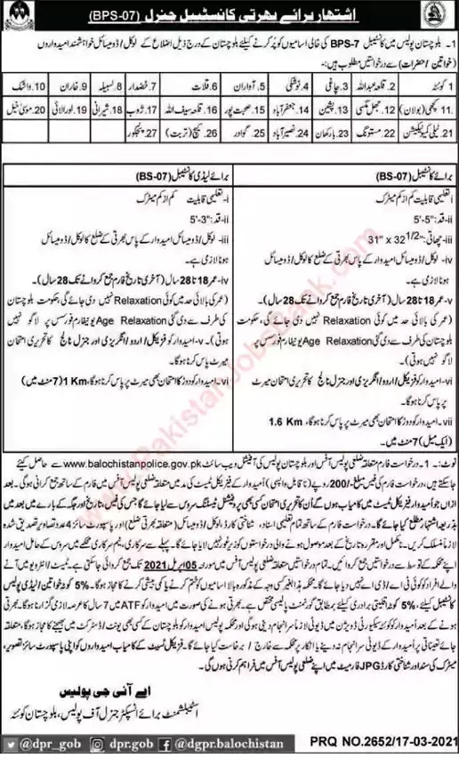 Latest Jobs in Pakistan Balochistan Police Jobs 2021 | Download Application Form
