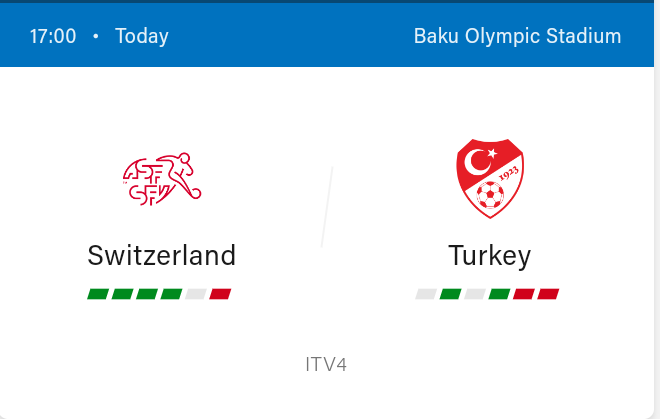 Switzerland vs Turkey Preview and Predictions 2021