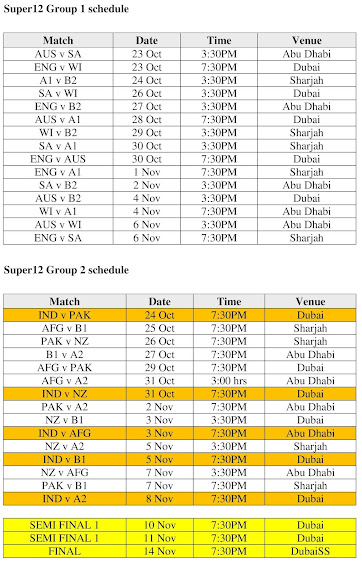 ICC T20 Wolrd Cup 2021 Schedule