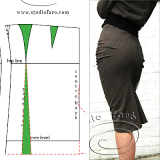 Drape Skirt Patterns