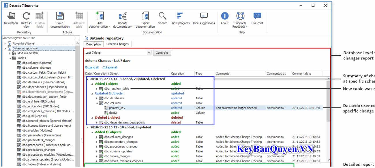 Download Dataedo 7.5.0 Enterprise Edition Full Key Bản Quyền,Phần mềm tạo tài liệu cơ sở dữ liệu đa năng