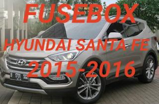 fuse box HYUNDAI SANTA FE 2013-2014